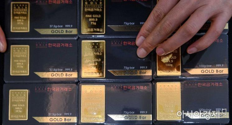 [포토]국제 금 가격 급락