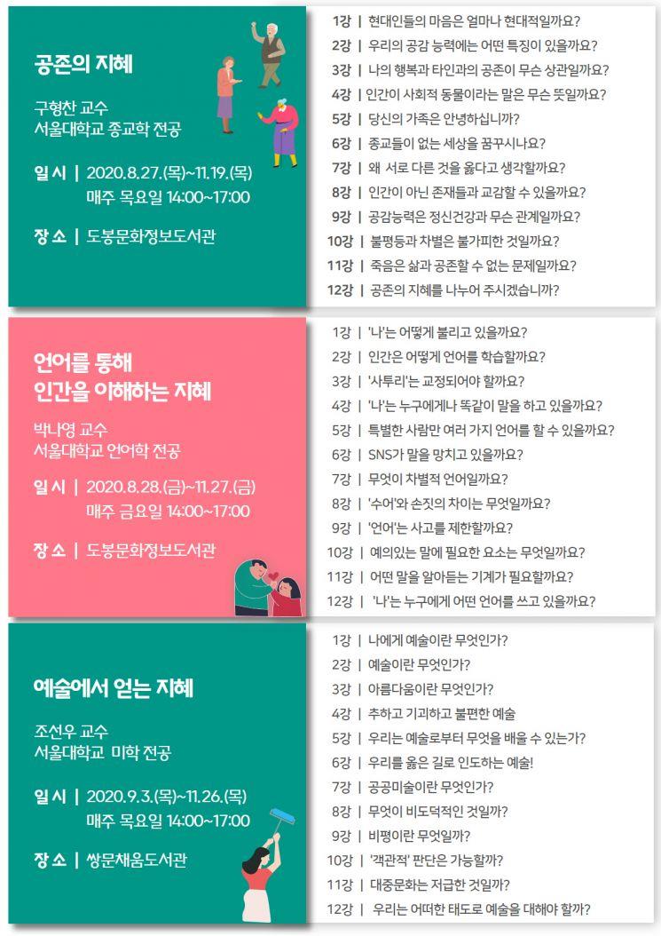 도봉구, 新중년 위한 '도서관 지혜학교' 운영