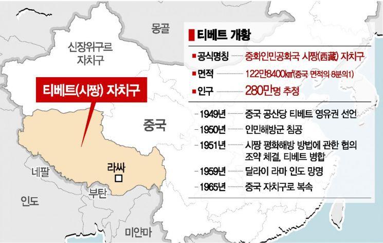 [특파원 다이어리]시진핑의 소수민족 달래기