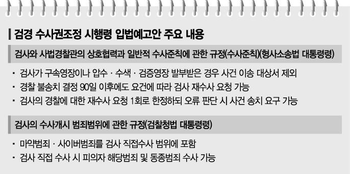 검·경 모두 반발…수사권조정 원안 강행하나