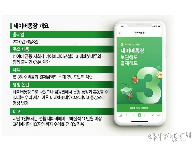 출시 100일 앞둔 네이버통장 '소문만 요란한 잔치'