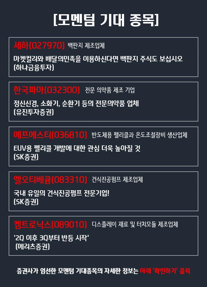 [증권사 분석 모멘텀 기대 종목] 세하, 한국파마, 에프에스티 외