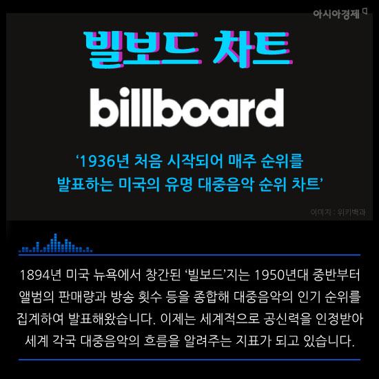 [카드뉴스]BTS, 빌보드를 점령하다 그런데 '빌보드'가 뭐지