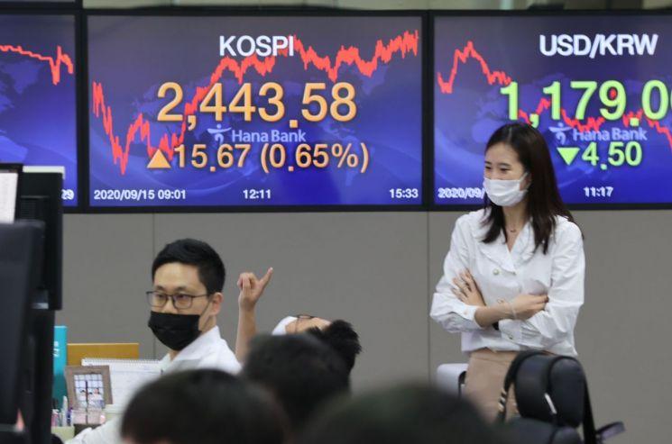나흘 연속 상승해 코스피가 연고점을 경신한 15일 서울 중구 을지로 하나은행 딜링룸에서 딜러들이 업무를 보고 있다. (사진=연합뉴스)