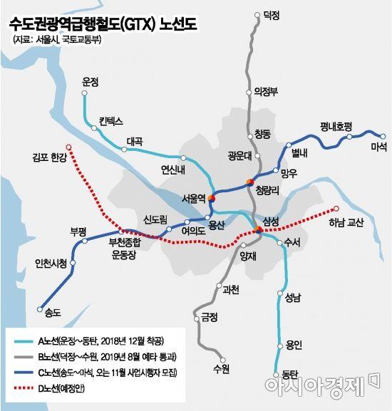 김포~하남 잇는 'GTX-D', 수도권 집값 새 뇌관될까
