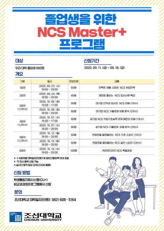 조선대, 졸업생 '취업 준비 지원' 프로그램 개최