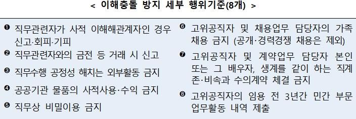 자료=국민권익위원회
