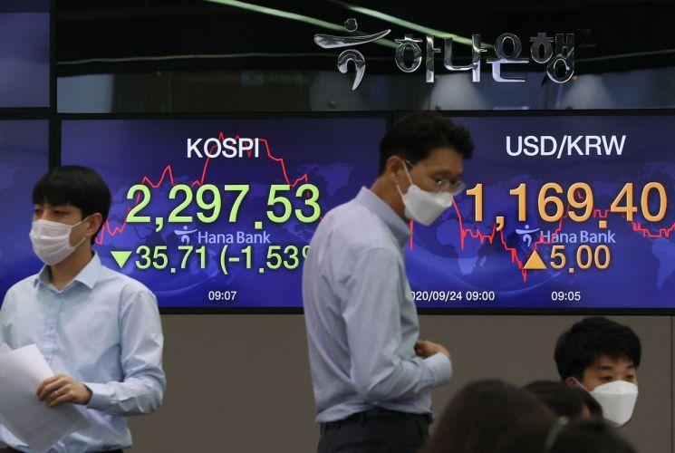 24일 오전 서울 중구 하나은행 본점에서 직원들이 업무를 보고 있다. 코스피지수는 전장보다 37.62포인트(1.61%) 내린 2,295.62에서 출발했다. [이미지출처=연합뉴스]