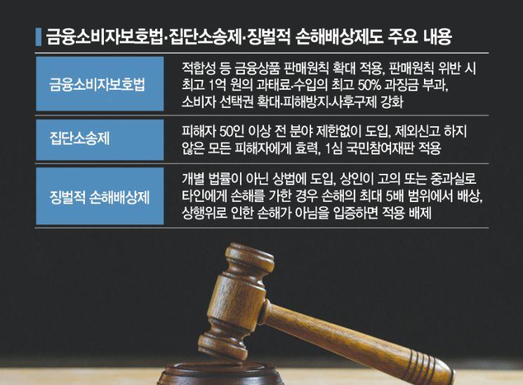 """보험사 수익·건전성 개선됐지만…""""내년 더 가혹"""""""