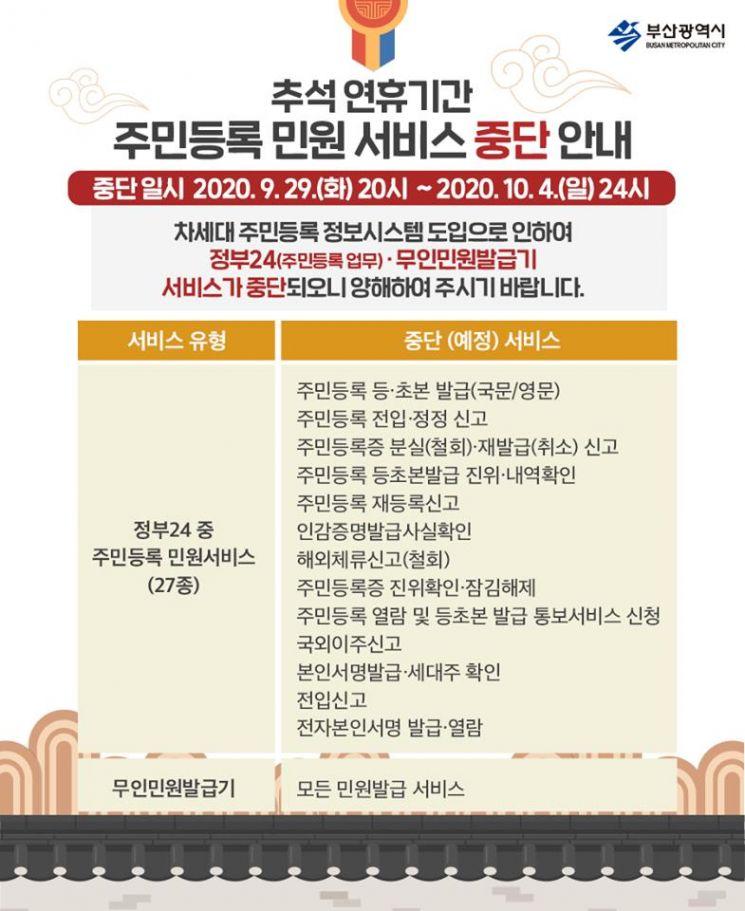 """""""미리 발급받으세요"""" 부산시, 추석연휴 주민등록 서비스 중단"""