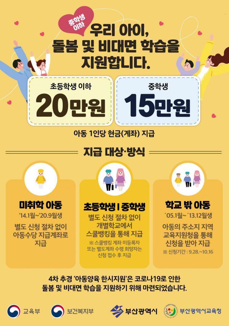 부산 '아동돌봄 지원금' 1인 20만원 28일 현금지급