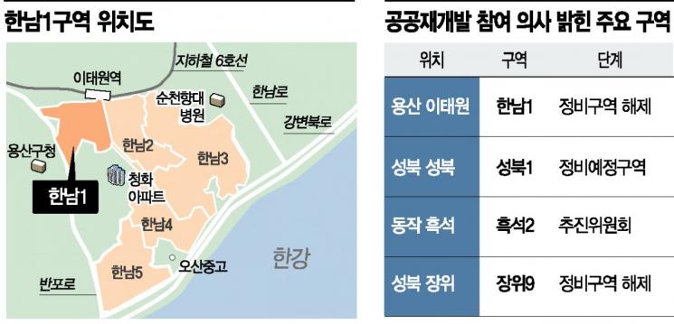 """""""한 구역 두 주체""""…'주민 갈등' 새 복병 만난 공공재개발"""