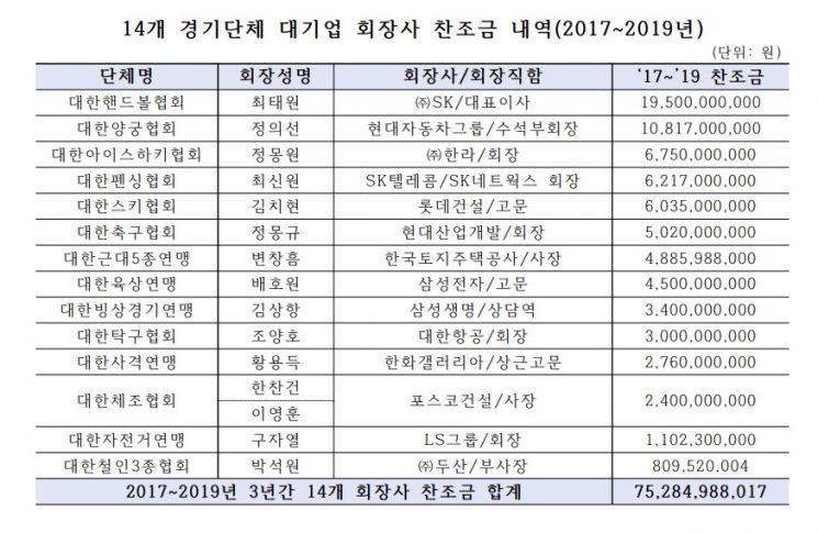 자료=김예지 의원실 제공