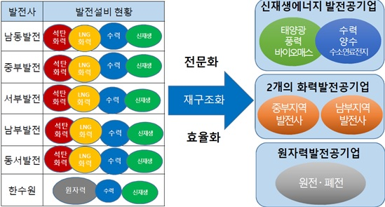 자료=김정호 더불어민주당 의원실.