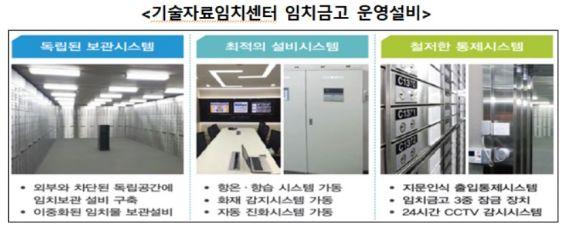 대중기협력재단, 기술자료임치센터 'ISO27001 인증'