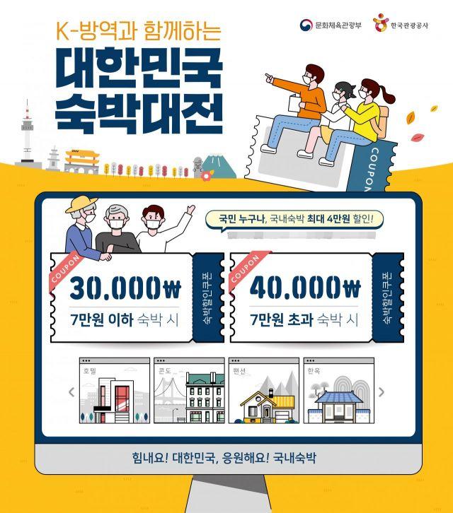"""숙박·여행 할인권, 28일부터 재발급…""""코로나19 상황 따라 시행"""""""