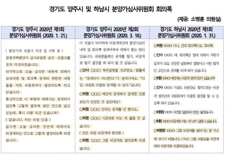 경기 양주시 및 하남시 분양가심사위원회 회의록 (제공=소병훈 의원실)