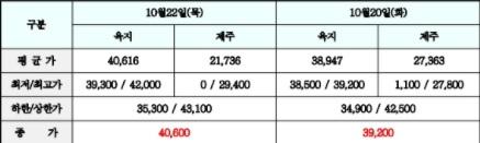 자료=한국전력거래소