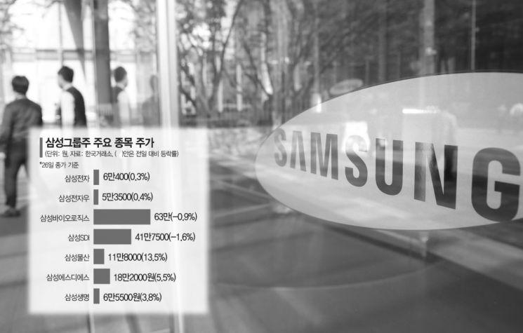 증권가가 보는 삼성그룹 지배구조 시나리오는