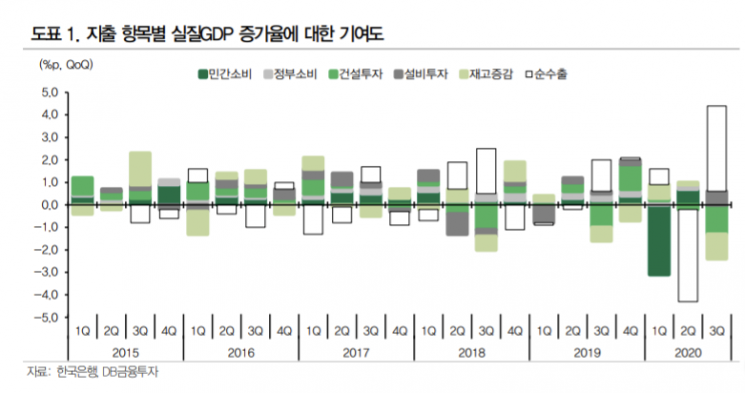 """[굿모닝 증시]美·유럽 코로나 재확산 우려↑…""""국내 경기 개선세 유효"""""""
