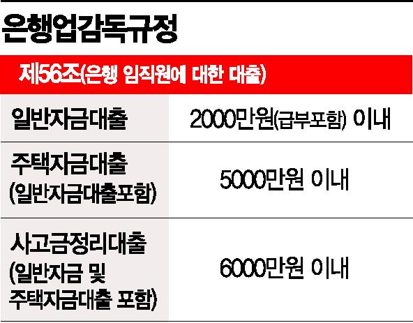 """""""돈 빌릴 땐 역차별""""…은행원이 '카뱅 마통' 만드는 까닭"""