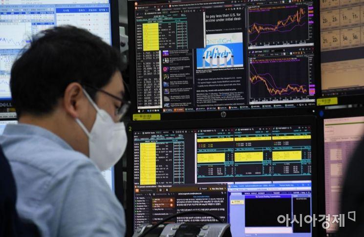 [굿모닝 증시] 코로나19 확산 우려 속…관심은 '실적 개선株'로
