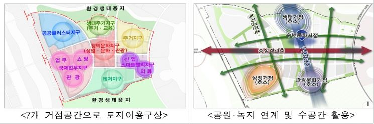 새만금 스마트 수변도시 통합개발계획안에 제시된 토지이용구상 전략.(자료=국무조정실)