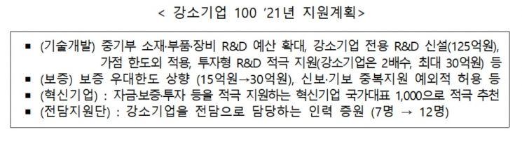 글로벌 기술강국 도약 위한 '소·부·장 강소기업 100' 출범