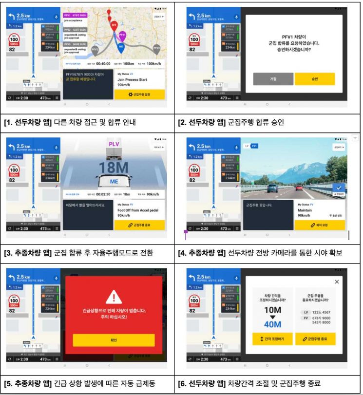 카카오모빌리티, 화물차 자율주행기술 '군집주행' 플랫폼 시연