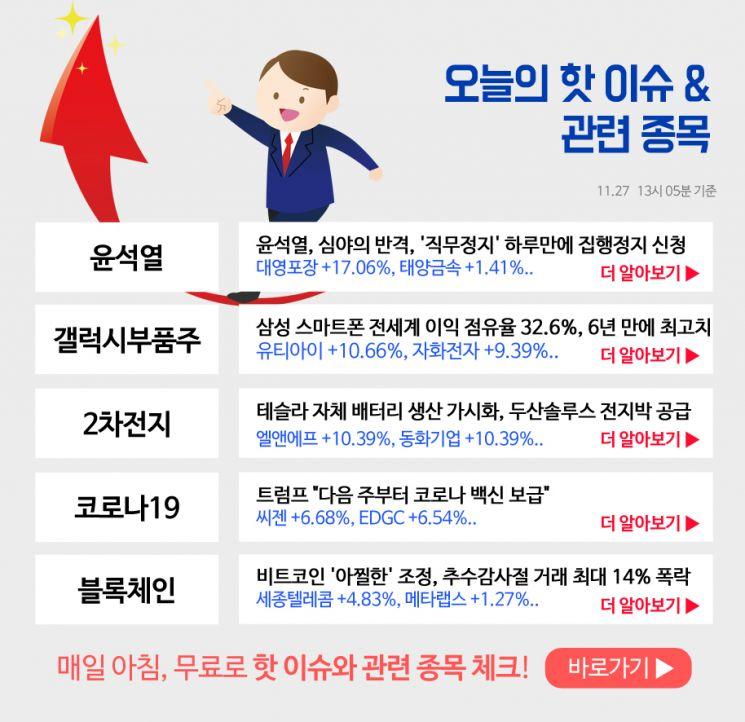[이슈 및 관련주 PICK5] 대영포장, 유티아이, 엘앤에프..