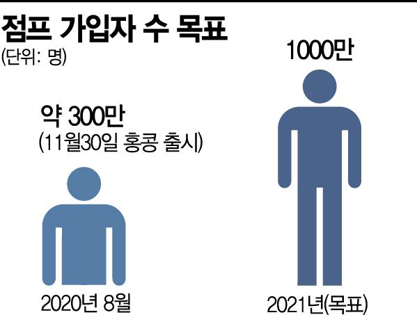 '뫼비우스의 띠' 꺼내든 박정호…SKT '점프', 글로벌 시장 첫 발