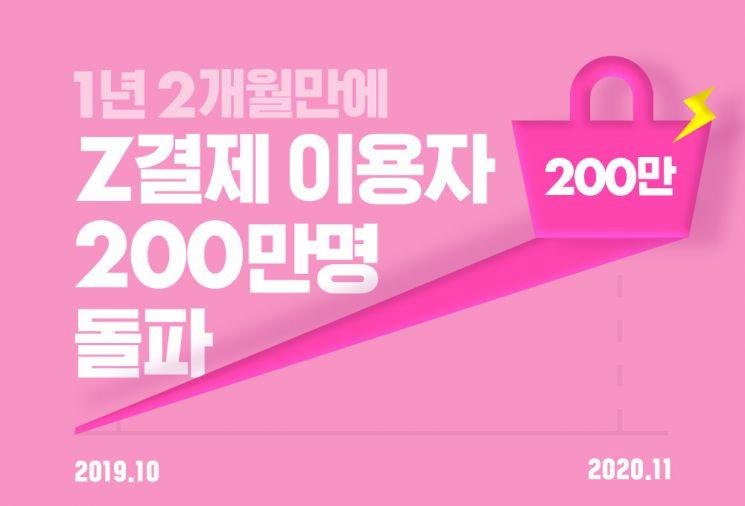 지그재그, 'Z결제' 출시 1년만에 사용자 200만 돌파