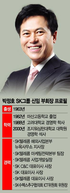 SKT 박정호, 부회장 승진…빅테크 도약·중간지주사 전환 본격화(종합)