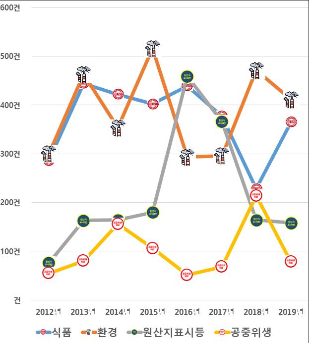 경기도, 범죄통계자료 내년부터 공개한다