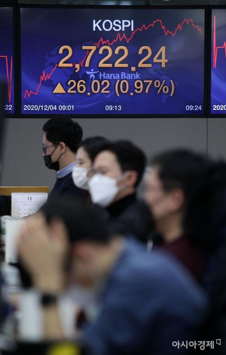 코스피가 사상 처음으로 2700선을 넘어섰다. 4일 코스피는 전장보다 9.12포인트(0.34%) 오른 2705.34에 개장했다. 사진은 이날 오전 서울 중구 하나은행 딜링룸 모습./김현민 기자 kimhyun81@
