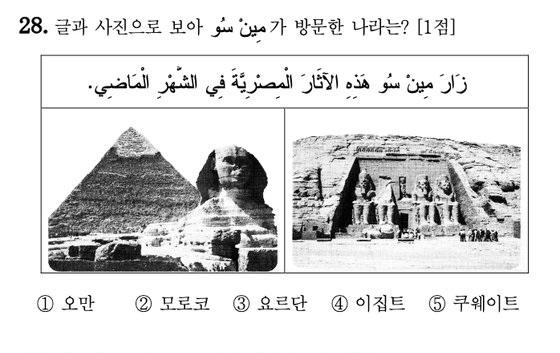 지난 2008년 수능 시험 제2외국어 '아랍어' 영역에서 출제된 문제. / 사진=인터넷 커뮤니티 캡처