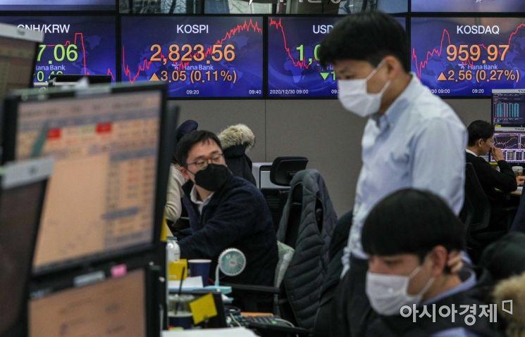 올해 증시 마지막 거래일인 30일 서울 중구 하나은행 딜링룸에서 딜러들이 업무를 보고 있다./강진형 기자aymsdream@