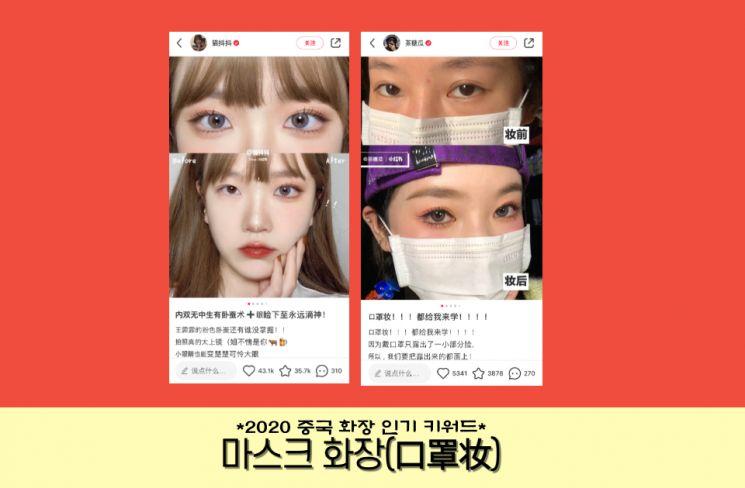 사진=중국 소셜미디어 '샤오홍슈(小??)'