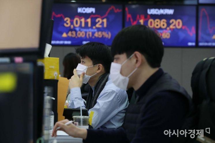 코스피 지수가 상승 출발한 7일 서울 을지로 하나은행 딜링룸에서 딜러들이 업무를 보고 있다. 이날 코스피는 전 거래일 대비 12.54포인트(0.42%) 오른 2,980.75에 장을 시작했다. /문호남 기자 munonam@