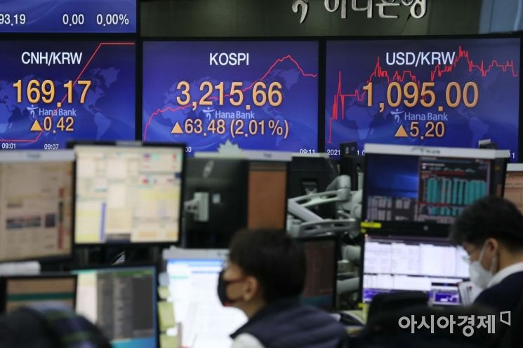 코스피 지수가 사상 처음으로 장중 3,200선을 돌파한 11일 서울 을지로 하나은행 딜링룸에서 딜러들이 업무를 보고 있다. /문호남 기자 munonam@