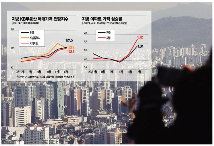 [단독] 지방 1억원 미만 아파트도 기획조사…전국 '그물망 감시'