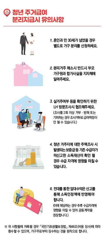Mapo-gu, separate payment of housing allowance for youth...up to 310,000 won per child