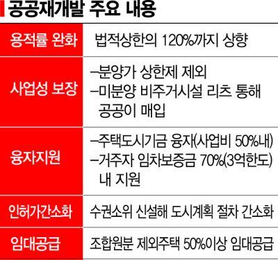 전세난에 공공재개발까지…서울 다세대·연립 '활활'