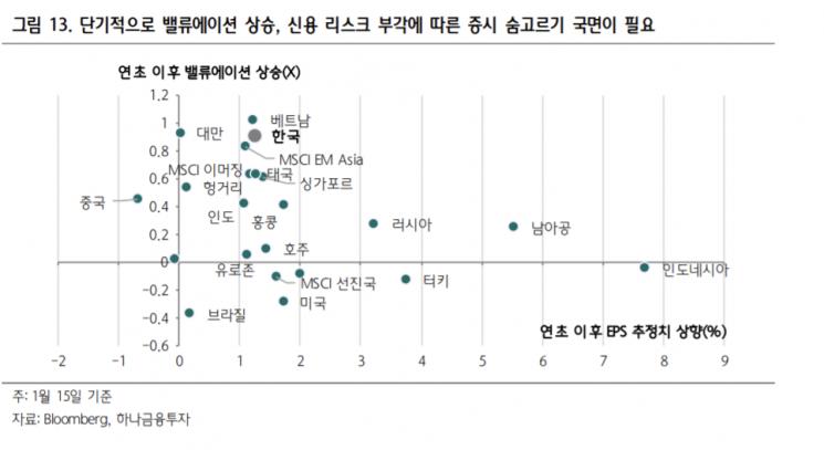 """[굿모닝증시] '3000선' 위태로운 코스피…""""단기 급등 부담감 확산"""""""