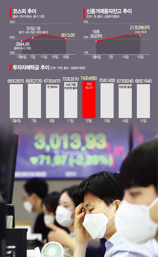 이재용 구속에 삼성株 '휘청'…흔들리는 코스피, 추세적 하락 VS 일시적 조정