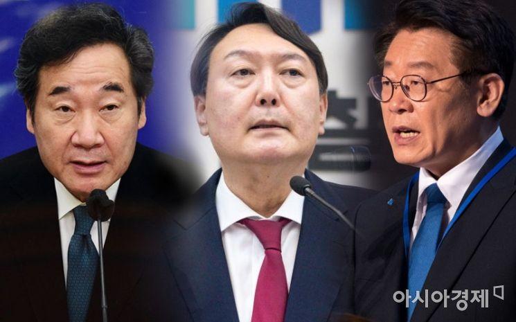 이낙연 더불어민주당 대표(좌) 윤석열 검찰총장(가운데) 이재명 경기도지사(우)