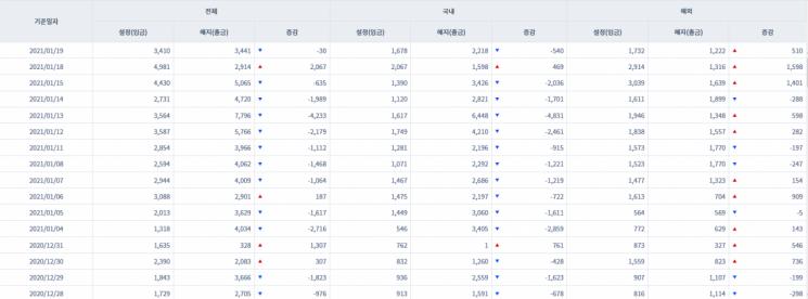 [일일펀드동향] 韓채권형펀드 8거래일새 2조8000억원 순유입
