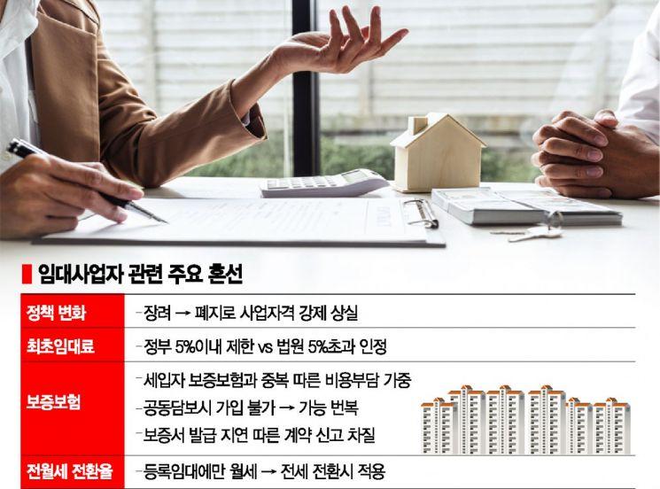 '갈팡질팡' 임대사업자 규제…삐걱대는 현장