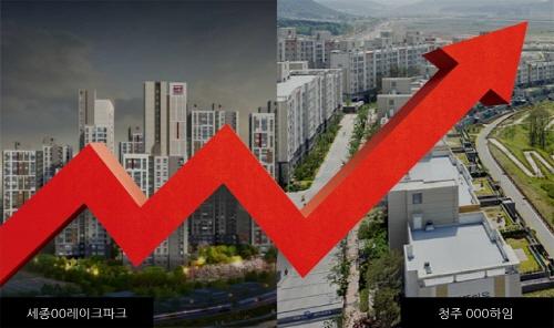분양가 높을수록 가격 상승폭 커… '오창권 교성지구 풍림아이원 트리니움' 눈길