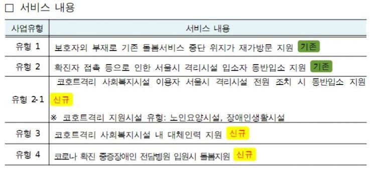 서울시, 코로나19로 돌봄 중단 어르신·장애인에 '긴급돌봄' 지원한다